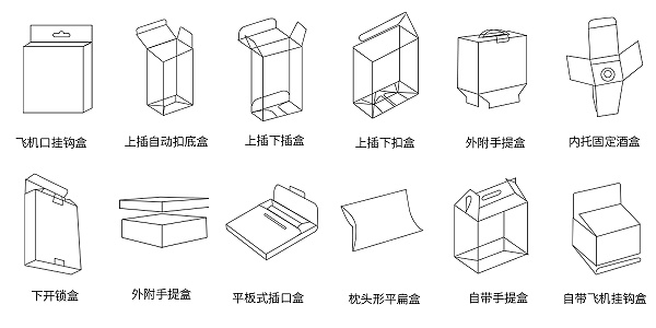 胶盒盒型展示图