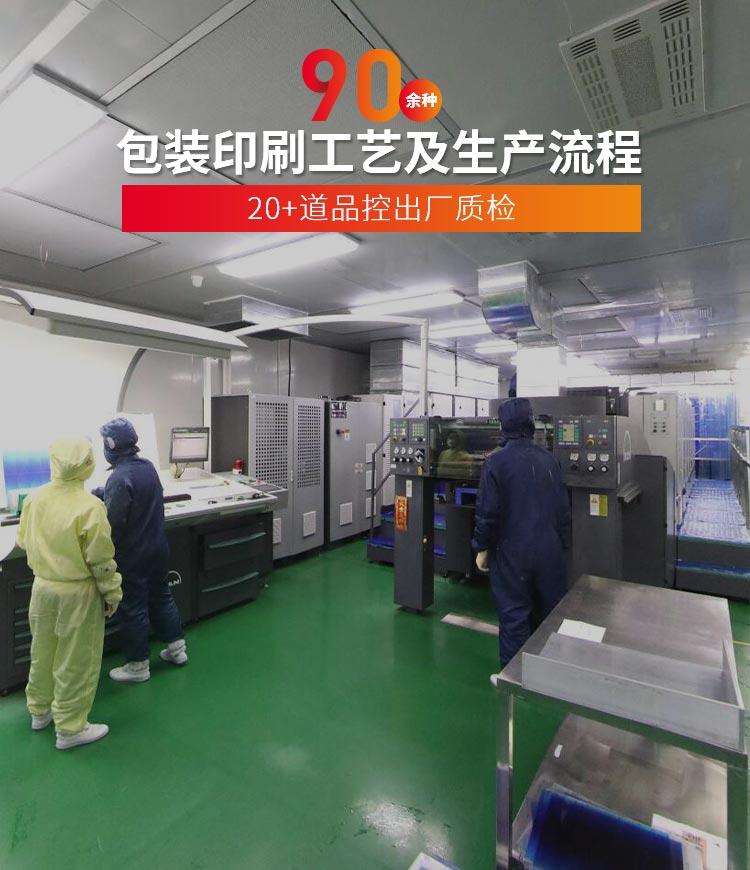 万利-90多种包装印刷工艺及生产流程