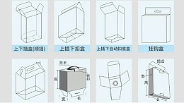 包装盒子是指什么 包装盒常见的14种盒型有哪些